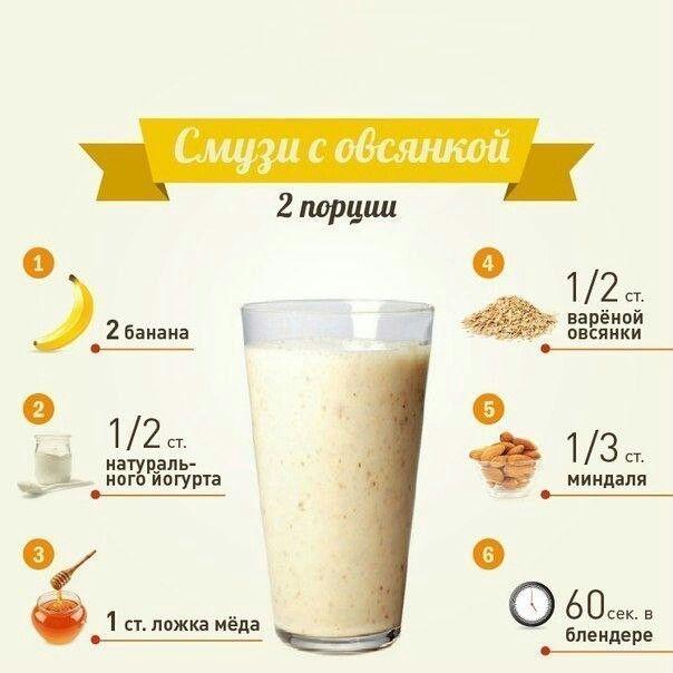 Рецепты из овсянки в блендере
